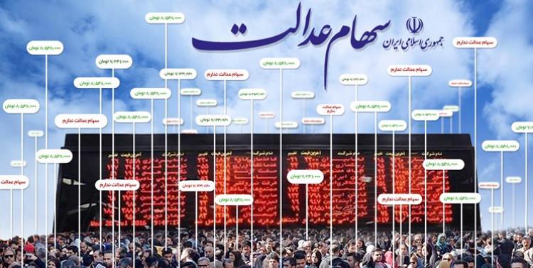 شرکت سرمایهگذاریهای استانی وارد بورس میشوند
